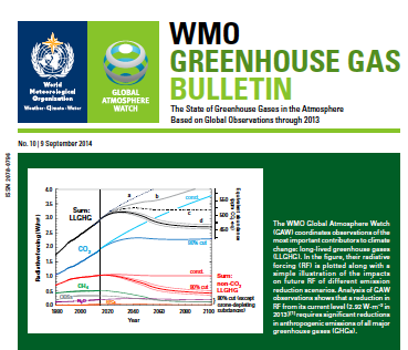 WMO Greenhouse Gas Bulletin reports on Ocean Acidification